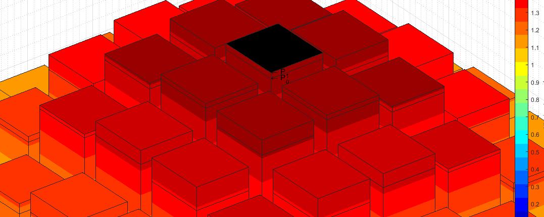 Solución de la Ecuación de Transporte con Dispersión Anisotrópica Usando el Código AZTRAN…