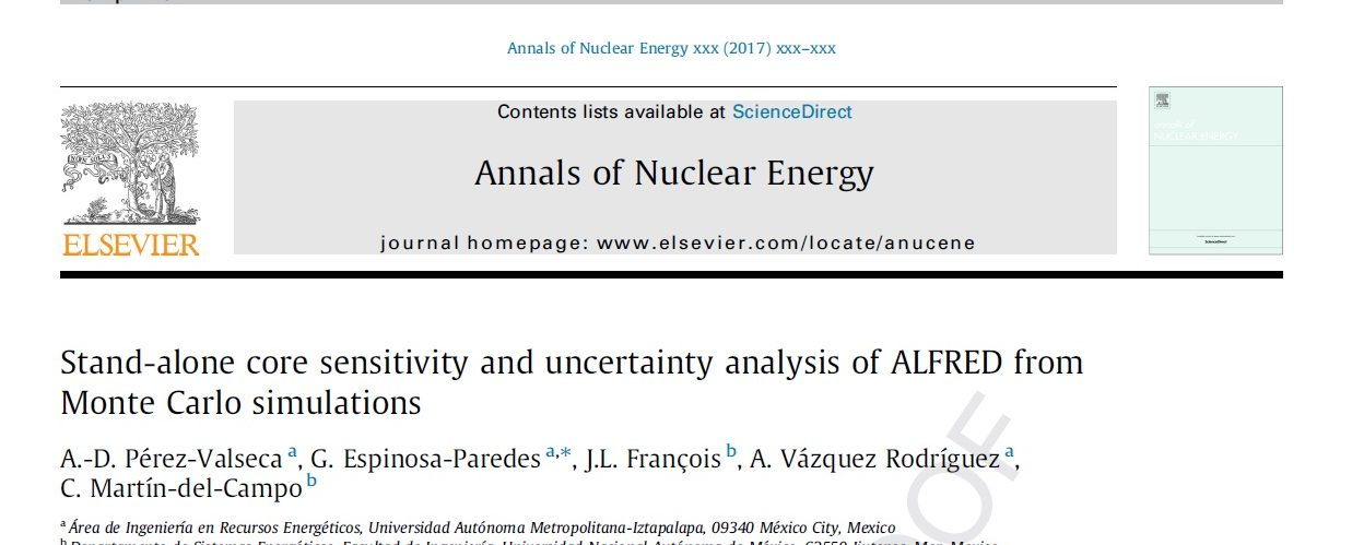 Stand-alone core sensitivity and uncertainty analysis for ALFRED from Monte Carlo simulations